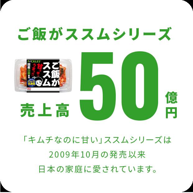 ご飯がススムシリーズ売上高50億円